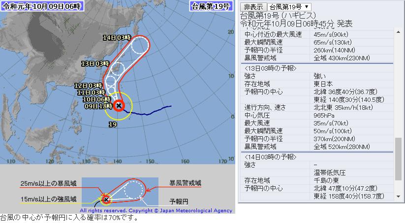 気象庁発表の台風19号(ハビギス)の進路予想図(2019年10月9日6時45分発表)