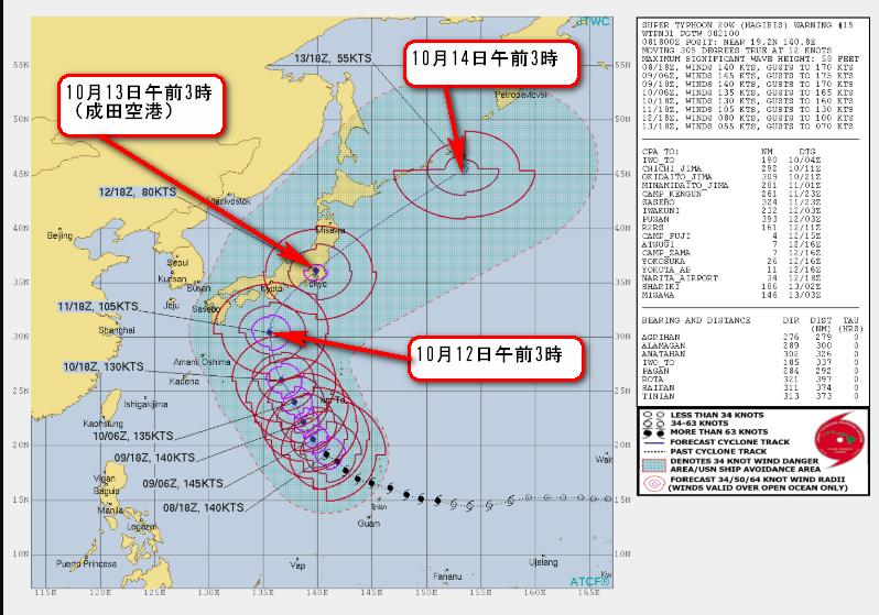 アメリカ(米軍JTWC)発表の台風19号の進路予想図(9日3時更新)